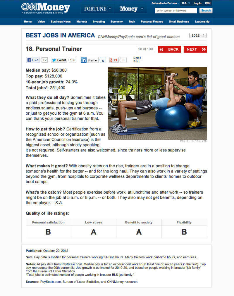 CNNMoney - BEST JOBS IN AMERICA - #18 Personal Trainer