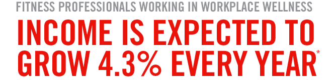 Fitness Professionals working in Workplace Wellness Income is expected to grow 4.3% every year