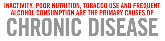 Inactivity, poor nutrition, tobacco use and frequent alcohol consumption are the primary causes of chronic disease
